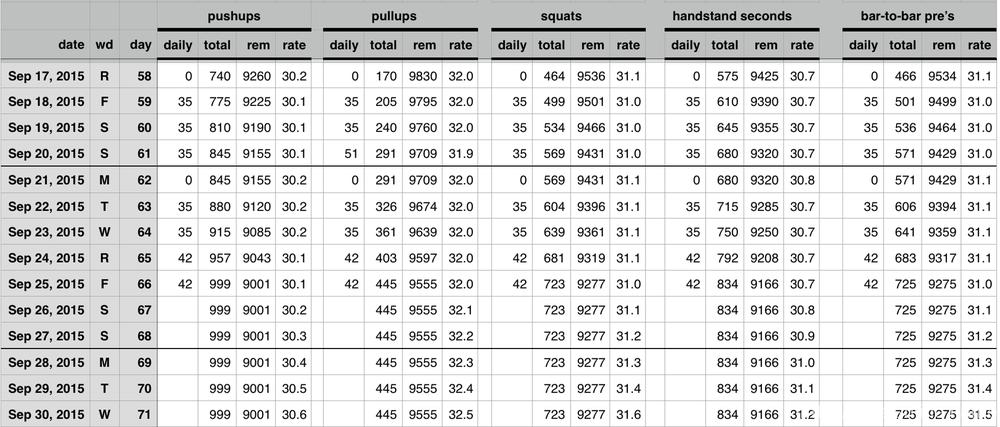 10k-reps-spreadsheet